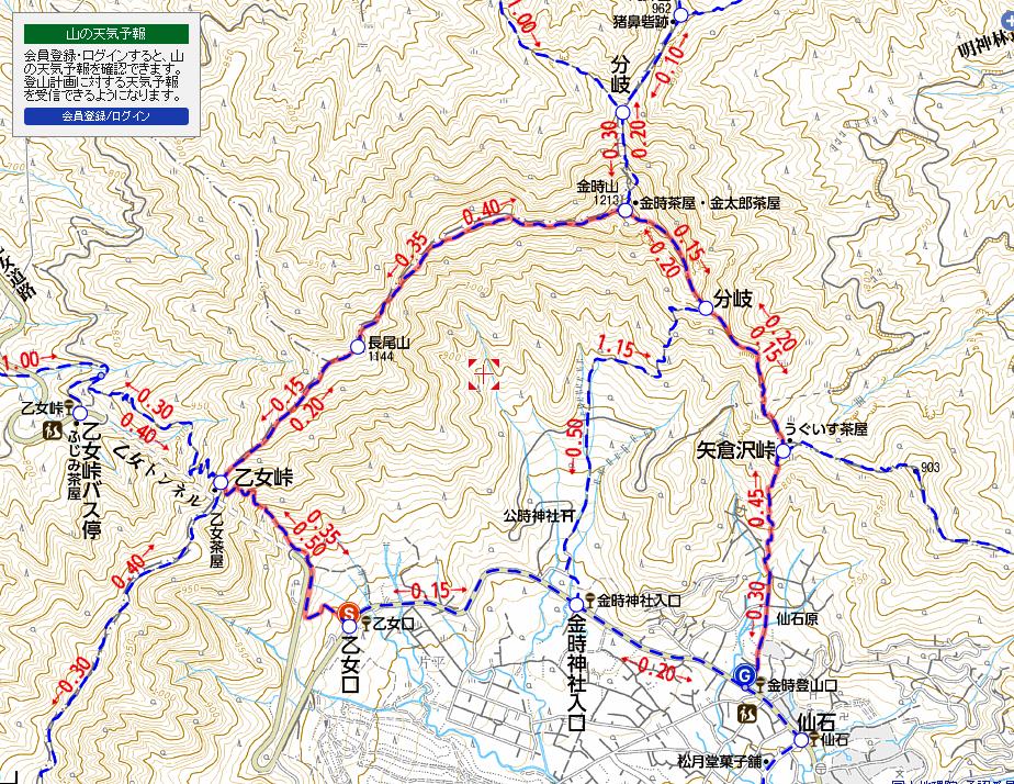 登山の日記(山歩きのブログ) 箱根の金時山に行ってきました